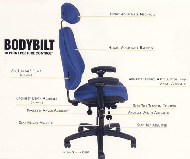 Bodybilt 10 point posture control